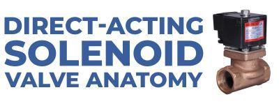 Direct-acting Solenoid Valve Anatomy