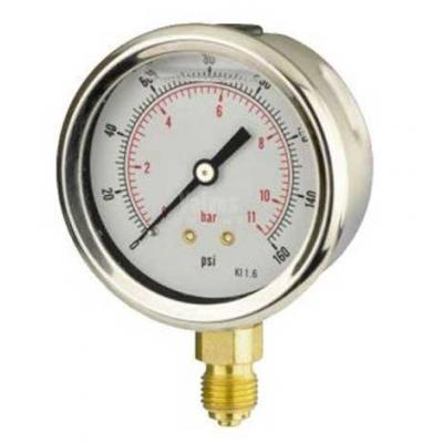VS - Pressure Gauges